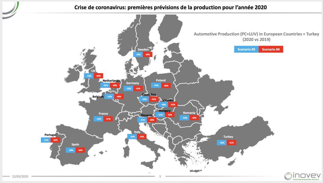 Coronavirus : impact sur l'industrie automobile européenne en 2020