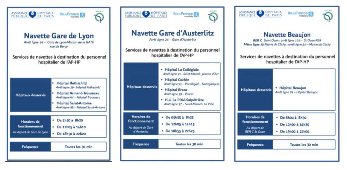 IDF Mobilités et la RATP : 20 lignes de bus pour les personnels hospitaliers