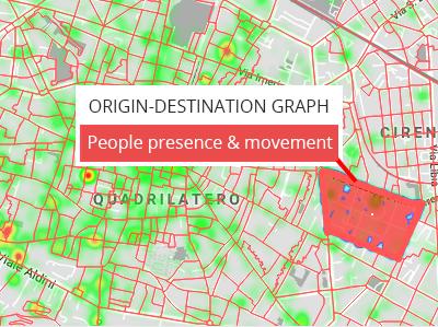 Les flux de circulation auscultés et analysés, au jour le jour, en Italie!