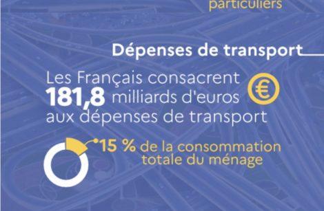 Données clefs du transport en France!