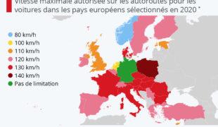 L'Europe à plusieurs vitesses, sur routes et autoroutes!
