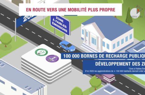 Agora Live Mobilité – Épisode III: Stations multi-énergies, la France à la Traîne, ou non?