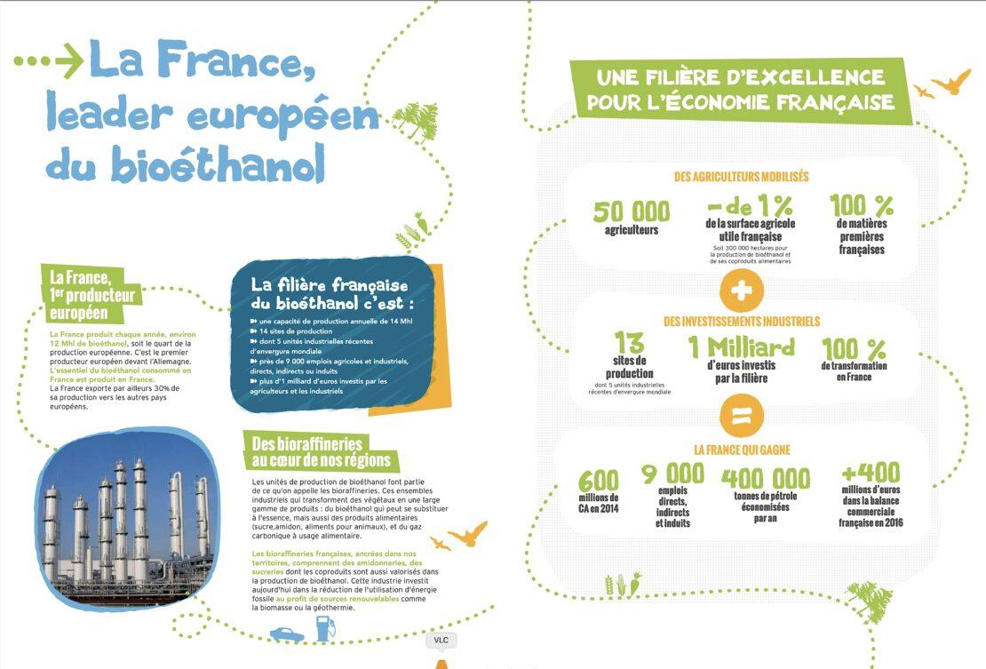 Superéthanol-E85: 1000 boîtiers à 1 € dans la Région Grand-Est !