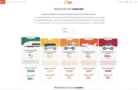Un nouveau comparateur de mobilité par OUI.sncf!