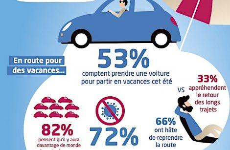Un Français sur 2 partira avec sa voiture personnelle cet été…