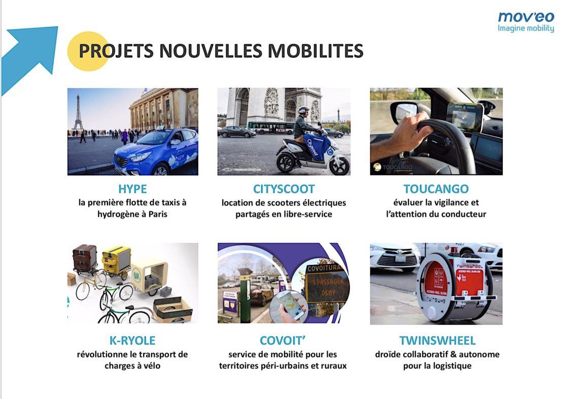 Sept Challenges pour la Mobility-Valley de Mov'éo !